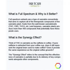 PNE Full Spectrum Extract